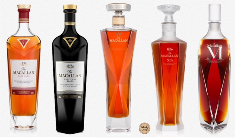The Amazing History of The Macallan - WhiskyGeeks